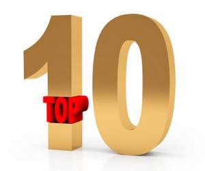 Медіа-група US News опублікувала Рейтинг кращих університетів світу – 2011