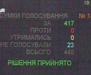 "Верховна Рада профінансувала ""Артек"""