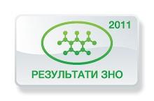 Хімія. Результати ЗНО 2011 року