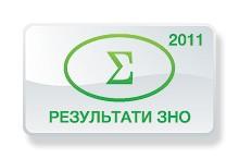 Математика. Результати ЗНО 2011 року