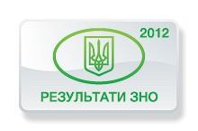 Історія України. Результати ЗНО 2012 року