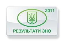 Історія України. Результати ЗНО 2011 року