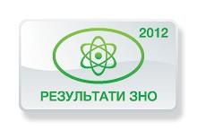 Фізика. Результати ЗНО 2012 року