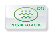 Хімія. Результати ЗНО 2013 року