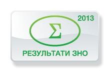Математика. Результати ЗНО 2013 року