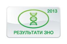 Біологія. Результати ЗНО 2013 року