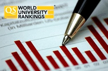 Огляд рейтингу університетів світу QS 2013/2014