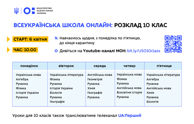 Розклад уроків «Всеукраїнської школи онлайн»